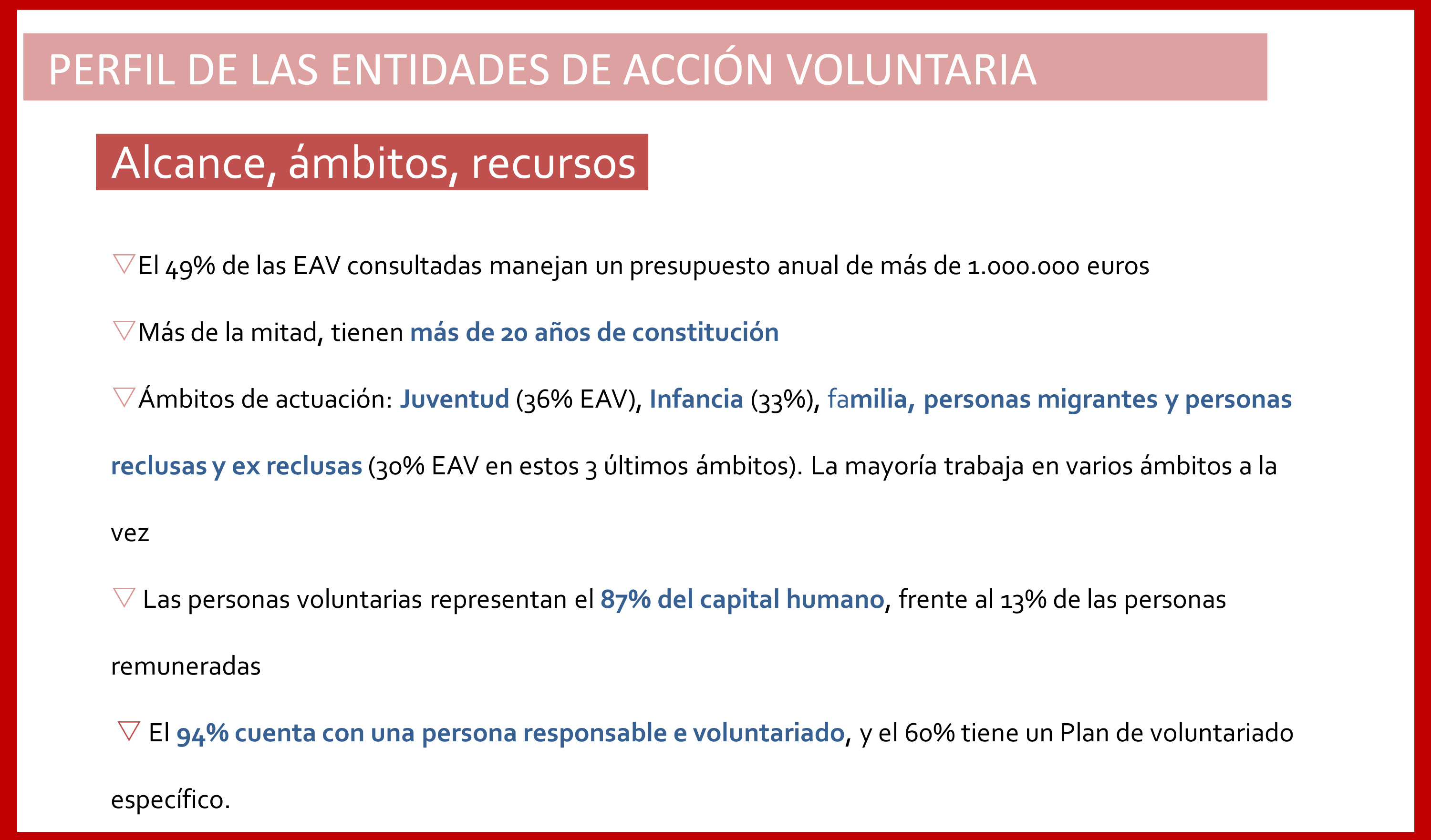 perfil_voluntariado_madrid_entidades de voluntariado