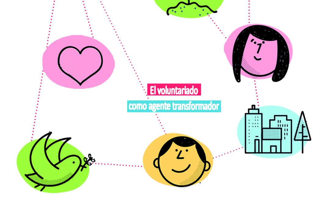 Las personas voluntarias, el motor que mueven los ODS . El papel de la ciudadanía madrileña en el cumplimiento de la Agenda 2030